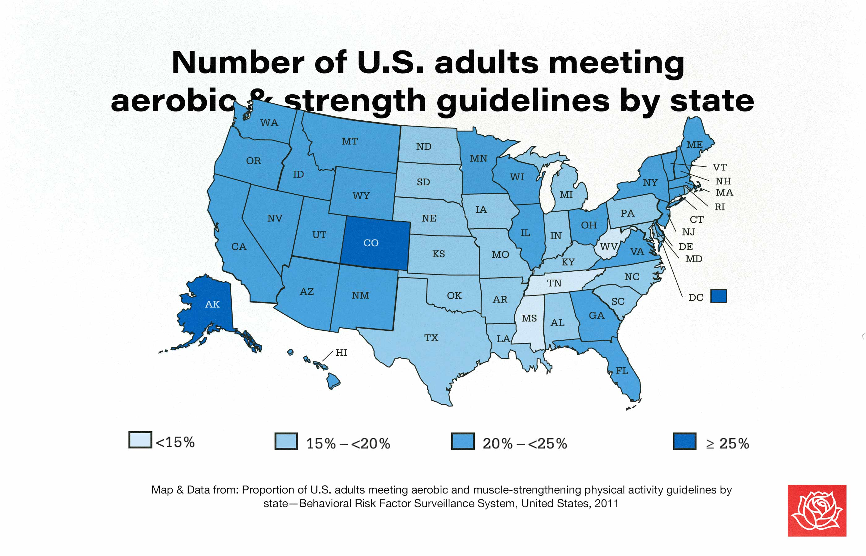 A Map of how many men and women in the US are meeting the aerobic/cardio and strength guidelines. Organized by state.