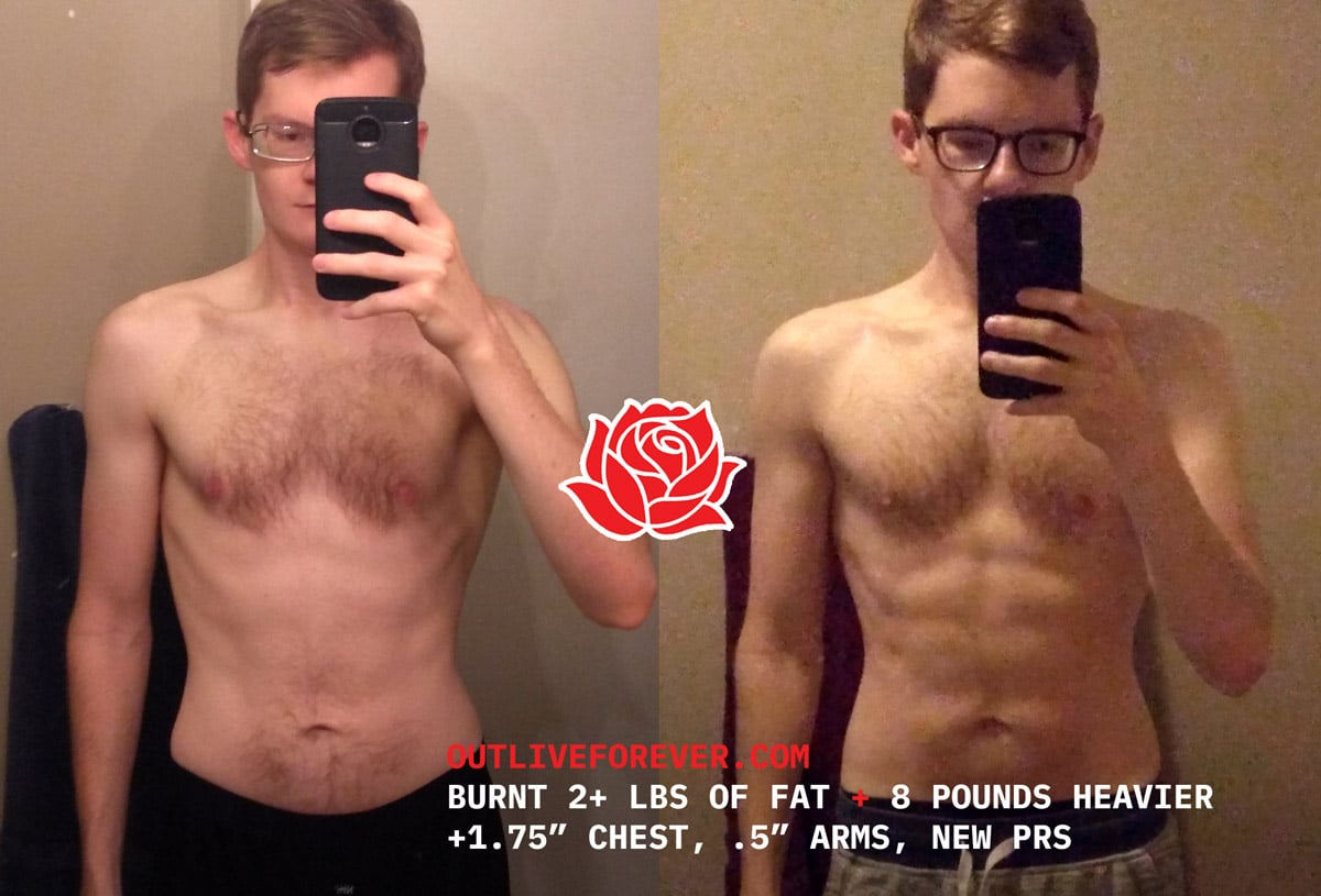 Skinny-Fat Body Transformation to Six Pack Abs